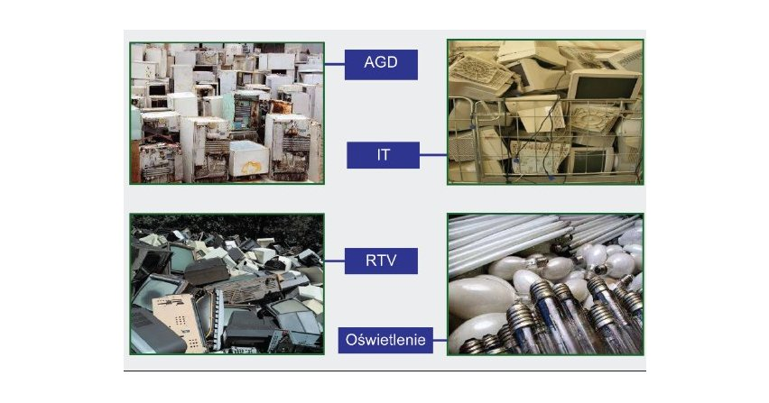 Zagospodarowanie zużytego sprzętu elektrycznego i elektronicznego w Polsce (część 1.)