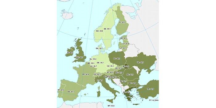 Raport Komisji Europejskiej na temat rynku energii elektrycznej