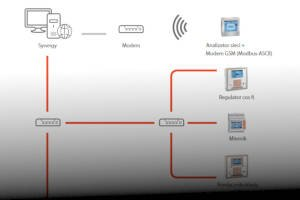 Zarządzanie energią: urządzenia i oprogramowanie