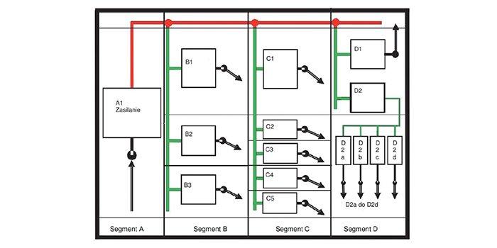 Połączenia wewnętrzne w rozdzielnicach niskich napięć  (część 1.)
