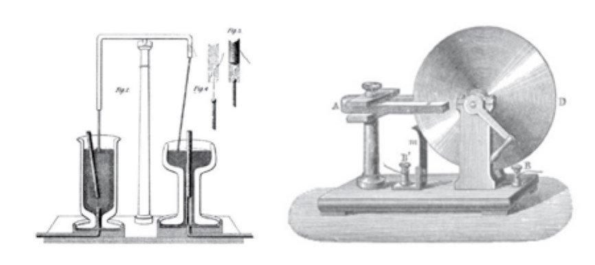 O 200-leciu odkrycia elektromagnetyzmu i jego konsekwencjach