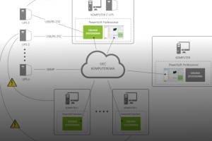 Autorskie oprogramowanie PowerSoft do zarządzania i monitorowania rozwiązaniami UPS »