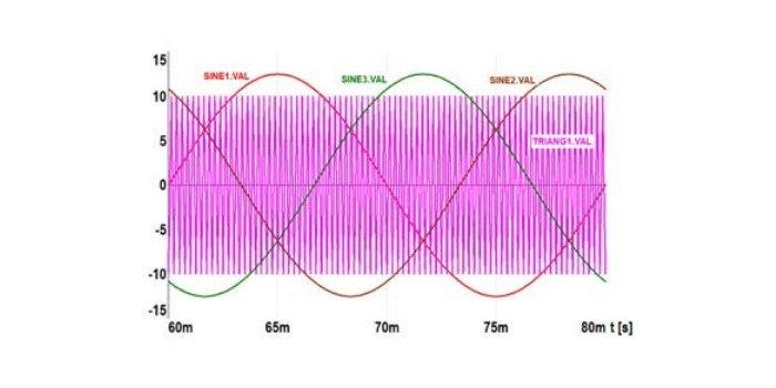 Na co zwrócić uwagę, przyłączając napędowy przemiennik częstotliwości do instalacji zasilającej?