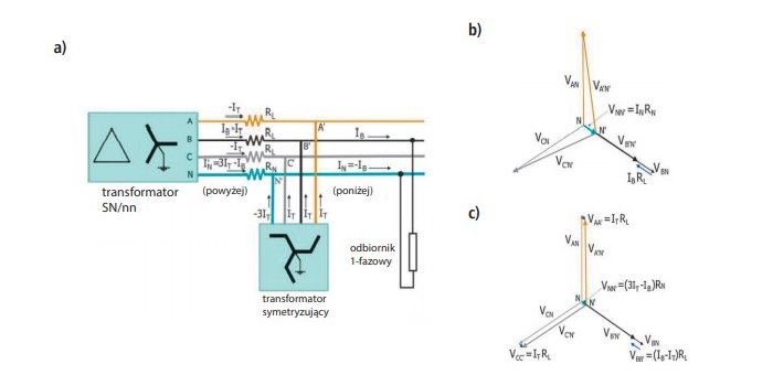 Regulacja napięcia w transformatorach rozdzielczych sieci nn