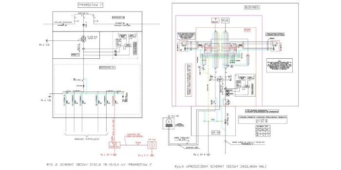 Uproszczony projekt zasilania hali produkcyjnej z przeciwpożarowym wyłącznikiem prądu zgodnie z wymaganiami normy PN-HD 60364-5-56:2019-01