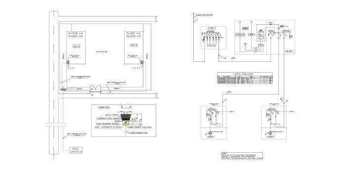 Uproszczony projekt zasilania przemysłowych stacji transformatorowych SN/nn