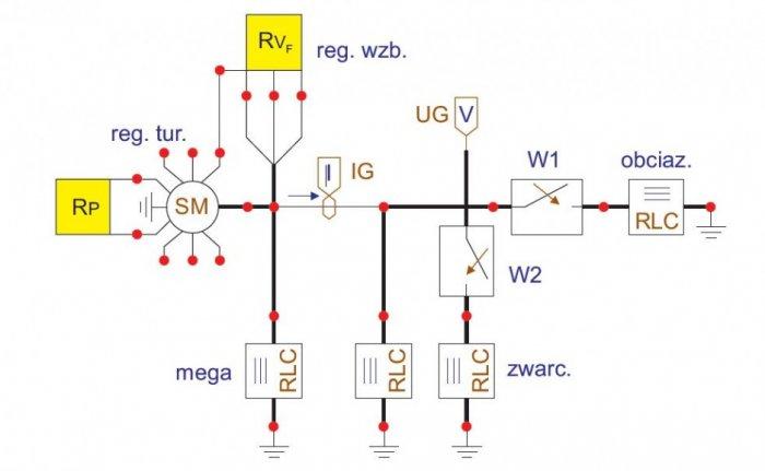 Rys. 1. Schemat układu do modelowania pracy generatora w ATP