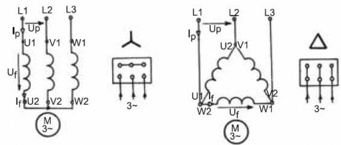 Połączenia uzwojeń silnika klatkowego przy rozruchu z przełączaniem gwiazda – trójkąt [1]