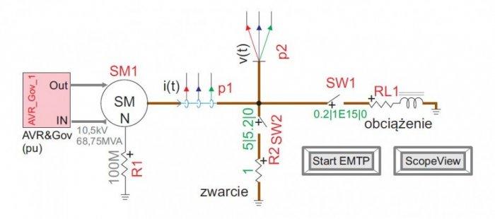 Rys. 5. Model w programie EMTP-RV