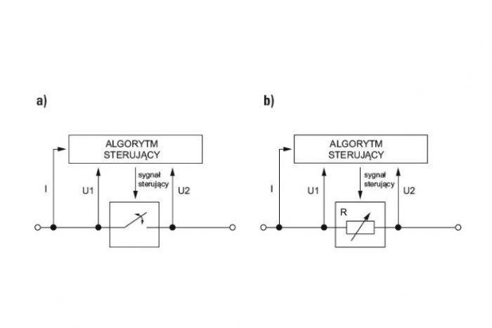 Porównanie sposobów modelowania łącznika próżniowego: a) z wykorzystaniem idealnego łącznika, b) za pomocą sterowanego rezystora [7]