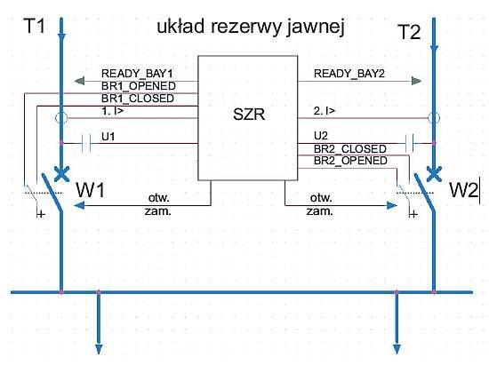 Rys. 1a. Najczęściej spotykane układy rezerwy - układ rezerwy jawnej