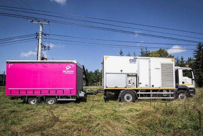 Urządzenie zasilające sieć średniego napięcia w czasie awarii Fot. TAURON