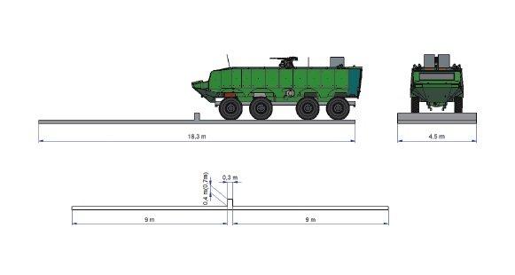 Rys. 6.  Schematy stanowisk poligonowych badań przejezdności obiektów – mur