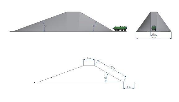 Rys. 7.  Schematy stanowisk poligonowych badań przejezdności obiektów – wzniesienia oróżnych parametrach