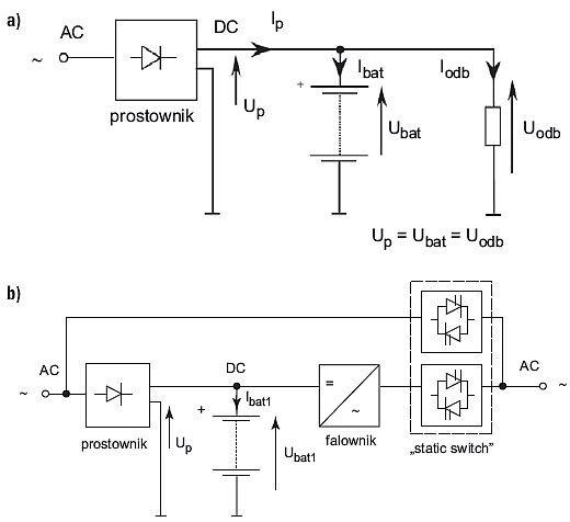 Rys. 1. Układy współpracy akumulatorów z prostownikiem: a) praca buforowa, b) praca w systemie UPS [1]