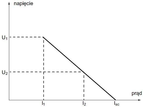 Rys. 16. Algorytm obliczania rezystancji wewnętrznej akumulatora [5] <strong>(I1·=·(4–6)·C10; I2·=·(20–40)·C10)</strong>