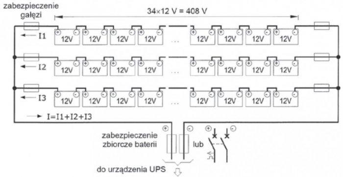 Rys. 3c. Przykładowy wariant łączenia baterii akumulatorów oraz ich zabezpieczeń: trzy gałęzie równoległe [1]