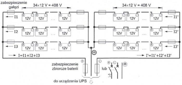 Rys. 3d. Przykładowy wariant łączenia baterii akumulatorów oraz ich zabezpieczeń: trzy gałęzie równoległe 2-częściowe z punktem środkowym [1]