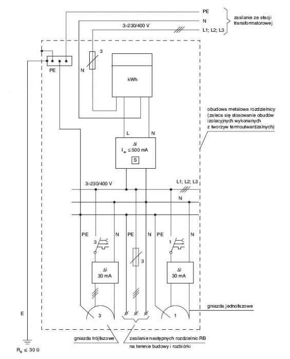 Rys.2.   Schemat elektryczny rozdzielnicy dla terenu budowy i rozbiórki. Zasilanie ze stacji transformatorowej w układzie TN-S