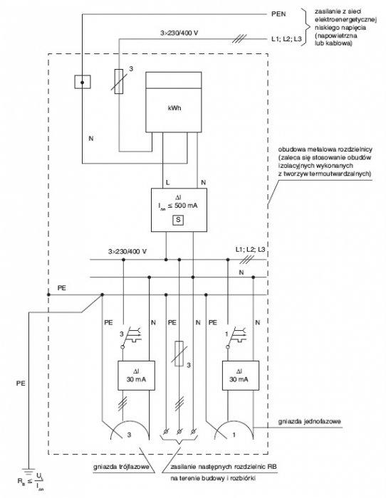 Rys.3.   Schemat elektryczny rozdzielnicy dla terenu budowy i rozbiórki. Zasilanie z sieci elektroenergetycznej niskiego napięcia w układzie TN-C/TT