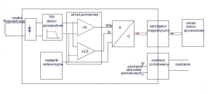 Rys. 2. Przykładowy układ pomiarowy do kondycjonowania sygnałów z bezrdzeniowego przetwornika prądowego w postaci