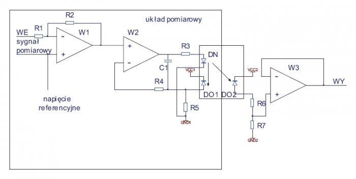 Rys. 4. Schemat ideowy obwodów pomiarowych z wykorzystaniem transoptora liniowego