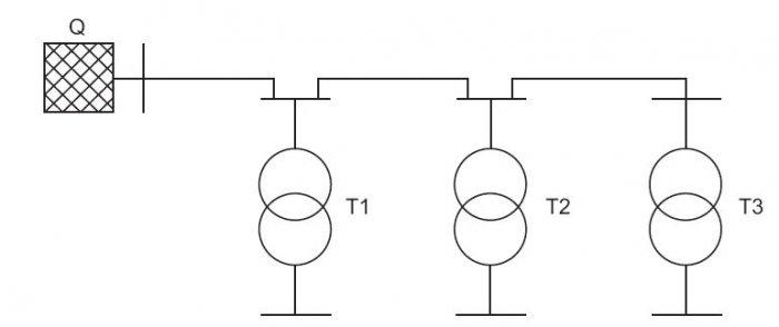 Schemat ideowy analizowanego układu sieciowego