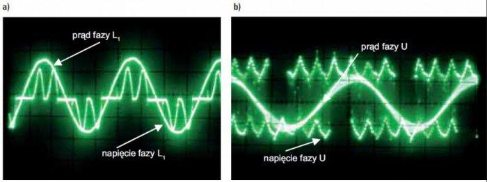 Przebiegi napięć i prądów w niskonapięciowym przemysłowym przemienniku częstotliwości