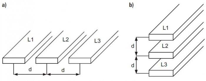 Rys. 1. Układy szyn zbiorczych: a) poziomy, b) pionowy, gdzie: d – odstęp między szynami M. Jaworski