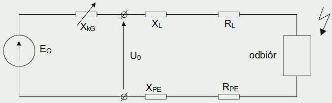 Rys. 4. Schemat jednofazowego obwodu zwarcia w instalacji zasilającej z zespołu prądotwórczego [11]
