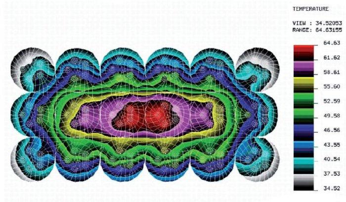Rys. 2. Mapa rozkładu temperatury, w [°C], przewodów pięciożyłowych, o żyłach miedzianych o przekroju znamionowym 2,5 mm2, w izolacji i osłonie z polichlorku winylu (PVC), ułożonych w powietrzu w trzech warstwach po sześć przewodów w warstwie, przy obcią.