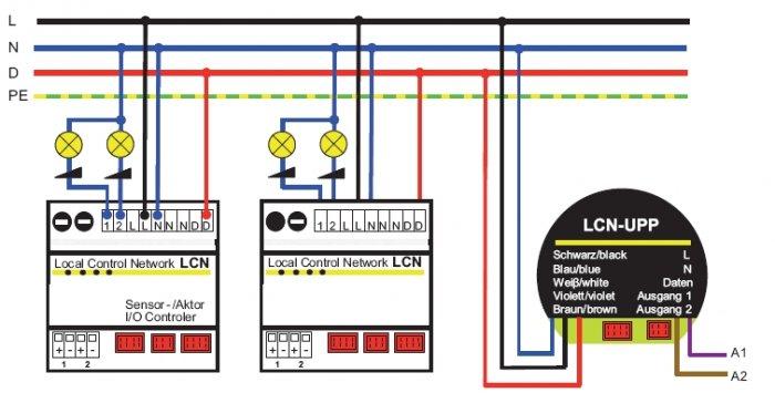 Rys. 10. Schemat podłączenia modułów LCN do czterożyłowej instalacji elektrycznej (NYM 4×1,5 mm2 lub 4×2,5 mm2), gdzie: D – żyła danych