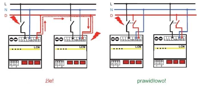 Rys. 11. Połączenie żyły danych z fazą za pomocą zestyku pomocniczego w systemie LCN