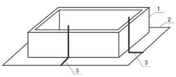 Rys.1. Typowy układ elementów części podziemnej w stacji kontenerowej. Głębokość pogrążenia fundamentu – około 90 cm. Objaśnienia: 1 – żelbetowy fundament stacji, 2 – uziom otokowy (stal ocynkowana), 3 – przewody uziemiające