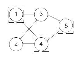 Rys. 3. Etap III – wybór neuronu dla każdej warstwy [20]