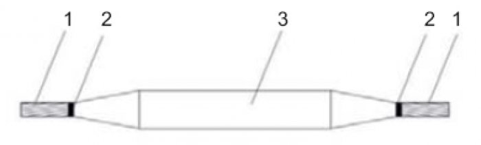 Rys.2. Mufy typu INSERT, gdzie: 1 – żyła robocza, 2 – ekran na żyle roboczej, 3 – izolacja XLPE