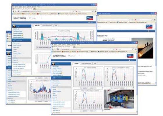 Rys.4. System prezentacji danych monitorowania parametrów systemu fotowoltaicznego [6]