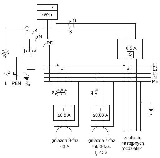 Rys. 1. Przykładowy schemat układu zasilania placu budowy energią elektryczną