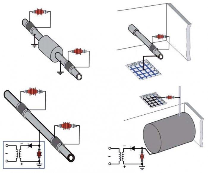 Rys. 1. Przykłady zastosowań iskierników izolacyjnych testowanych prądami udarowymi
