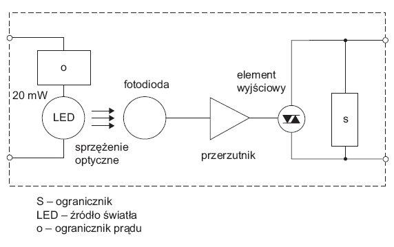 Rys.7. Układ przekaźnika elektrycznego zoptoelektroniczną separacją galwaniczną
