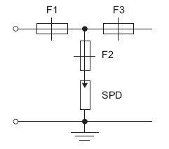 Rys. 1. Umieszczenie SPD względem złącza