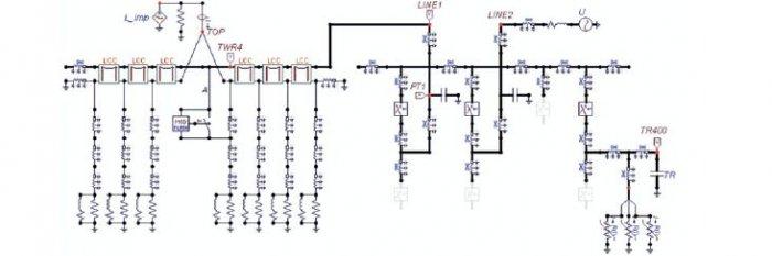 Fot. 2 Przykłady analizowanych obwodów w ATP – rozbudowany system elektroenergetyczny WN