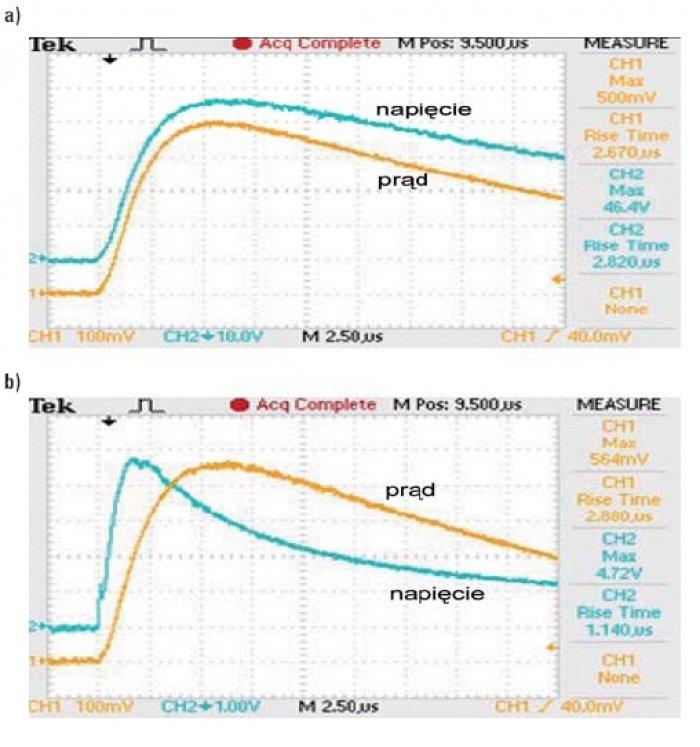 Rys.1. Oscylogramy prądu i spadku napięcia na uziomie skupionym – a) i rozległym – b) generowane miernikiem udarowym uziemień