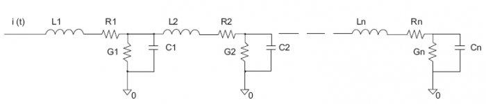 Rys.2. Schemat zastępczy uziomu poziomego złożonego z n elementów jednostkowych, gdzie: R – rezystancja podłużna elementu, L – indukcyjność elementu, G – przewodność poprzeczna między uziomem a otaczającym gruntem, C – pojemność elementu