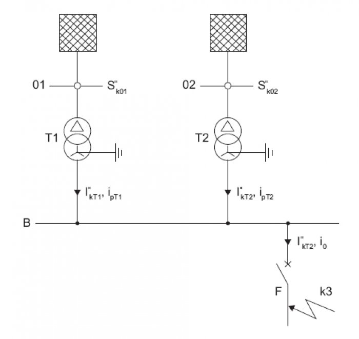 Rys.10. Obliczanie prądu zwarciowego dla zwarcia w pkt F zasilanego z dwóch niezależnych źródeł (I''k=I''kT1+I''kT1; ip=i''pT1+i''pT2) [2]