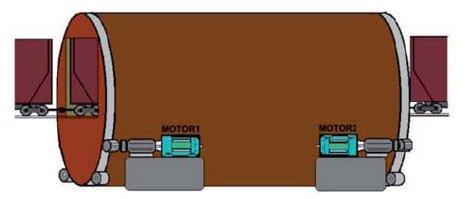 Wywrotnica wagonowa węgla Elektrowni Kozienice z dwoma silnikami klatkowymi mocy 45 kW zasilanymi indywidulanymi przemiennikami częstotliwości o konfiguracji M-S z referencją momentową