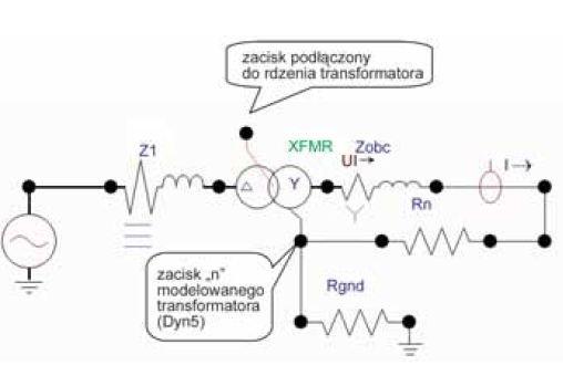 Rys. 15 Przykład zastosowania elementu HYBRID MODEL