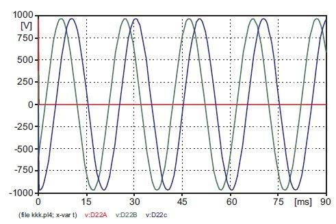 Rys. 16 Przykład błędnie zdefiniowanego obwodu – po obliczeniach napięcie na wyjściu transformatora UA=0 (niepodłączone wyjście transformatora)