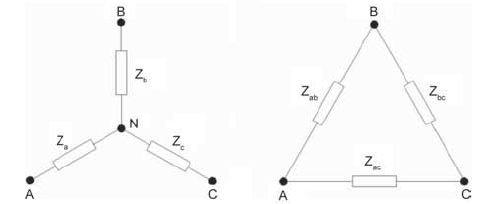 Rys. 5 Uzwojenia połączone w gwiazdę i w trójkąt