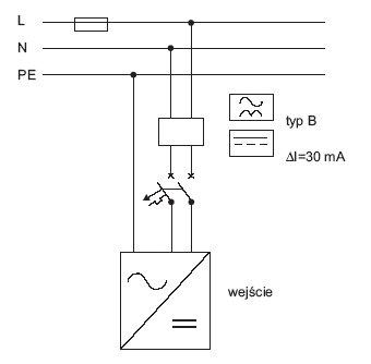 Rys. 1. Przykładowe rozwiązanie zabezpieczenia zasilacza UPS z prostownikiem o małym prądzie upływowym [3]